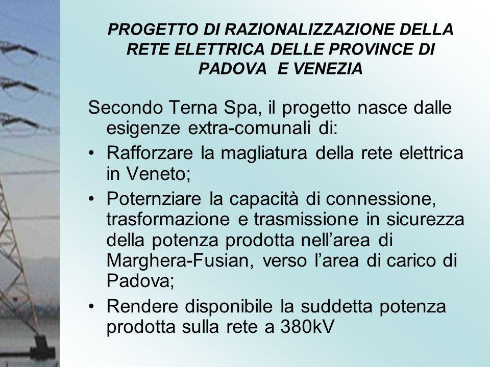Secondo Terna Spa, il progetto nasce dalle esigenze extra-comunali di: Rafforzare la magliatura della rete elettrica in Veneto; Poternziare la capacit
