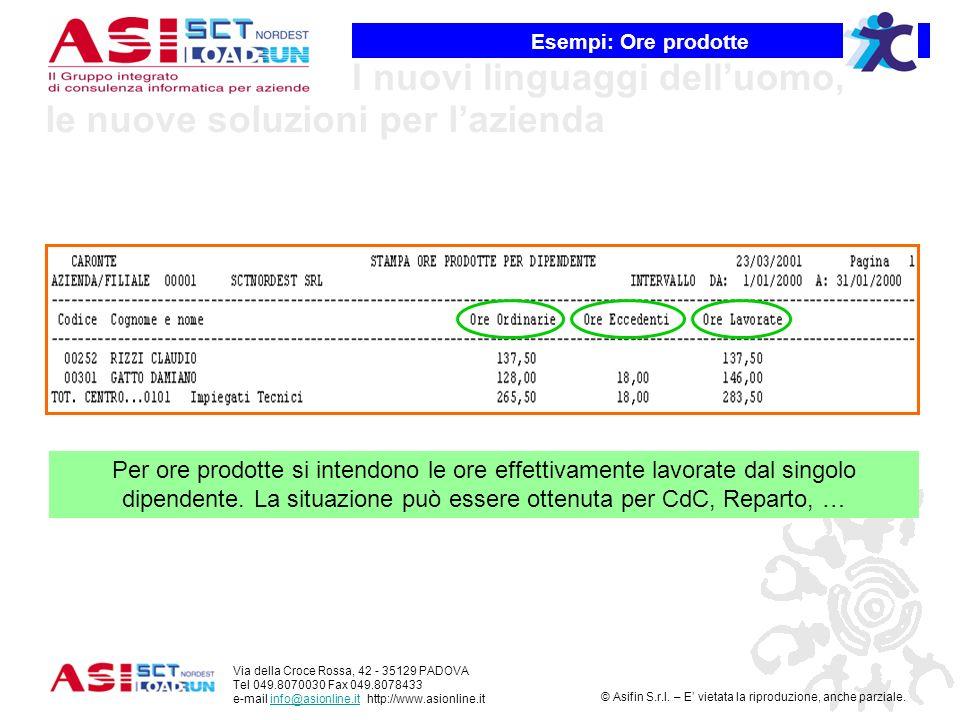 Via della Croce Rossa, 42 - 35129 PADOVA Tel 049.8070030 Fax 049.8078433 e-mail info@asionline.it http://www.asionline.itinfo@asionline.it I nuovi lin