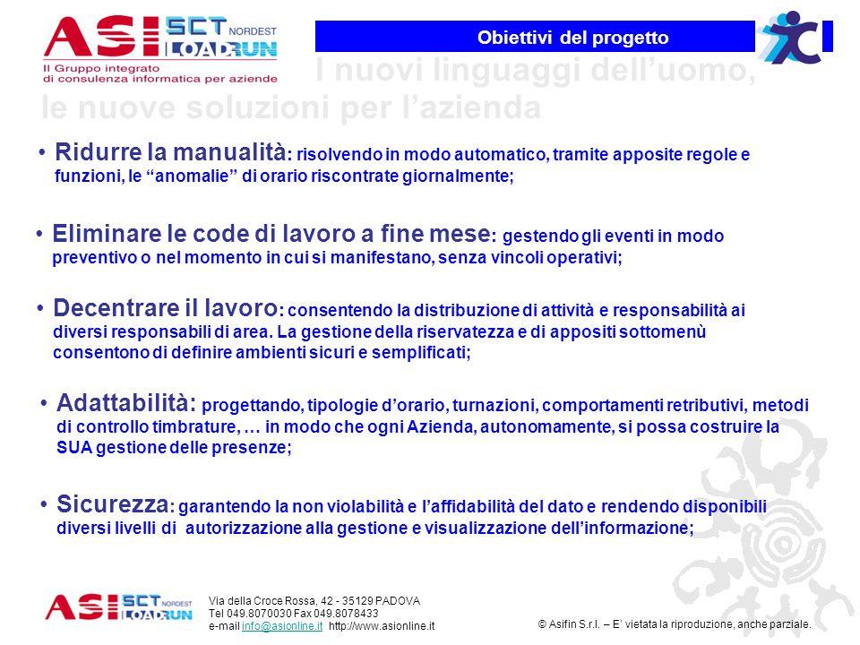 Via della Croce Rossa, 42 - 35129 PADOVA Tel 049.8070030 Fax 049.8078433 e-mail info@asionline.it http://www.asionline.itinfo@asionline.it I nuovi linguaggi delluomo, le nuove soluzioni per lazienda © Asifin S.r.l.