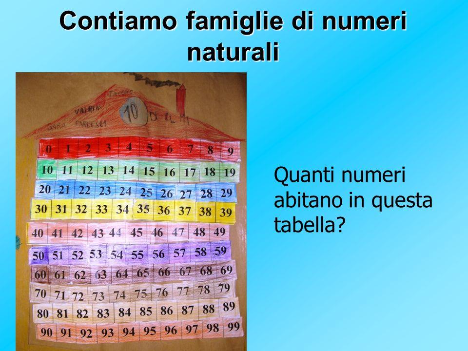 Contiamo famiglie di numeri naturali Quanti numeri abitano in questa tabella?