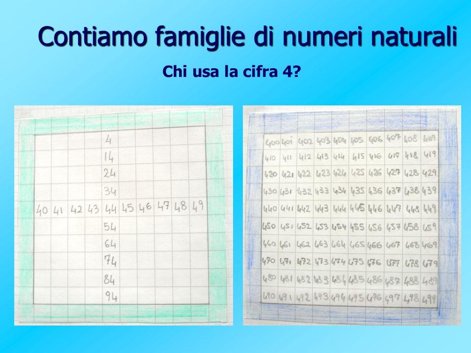 Contiamo famiglie di numeri naturali Chi usa la cifra 4?