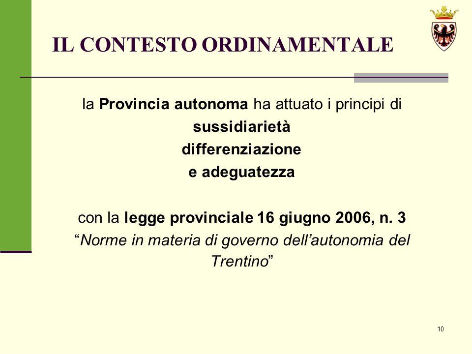 10 IL CONTESTO ORDINAMENTALE la Provincia autonoma ha attuato i principi di sussidiarietà differenziazione e adeguatezza con la legge provinciale 16 giugno 2006, n.