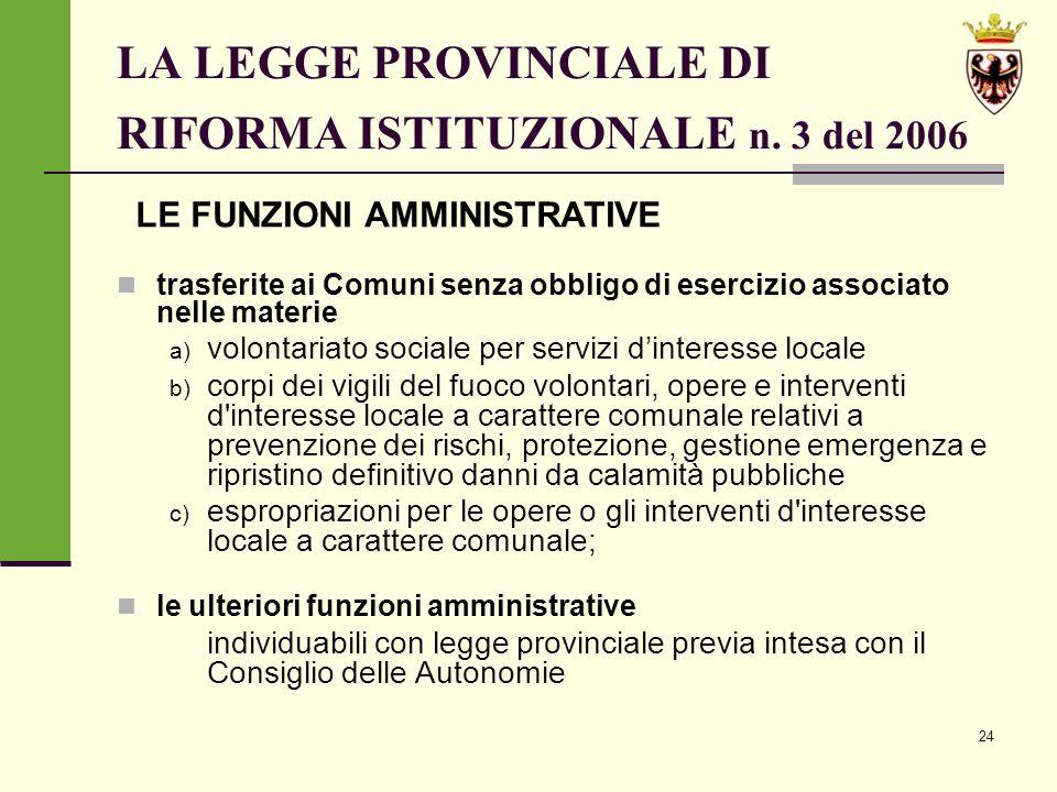 24 LA LEGGE PROVINCIALE DI RIFORMA ISTITUZIONALE n.