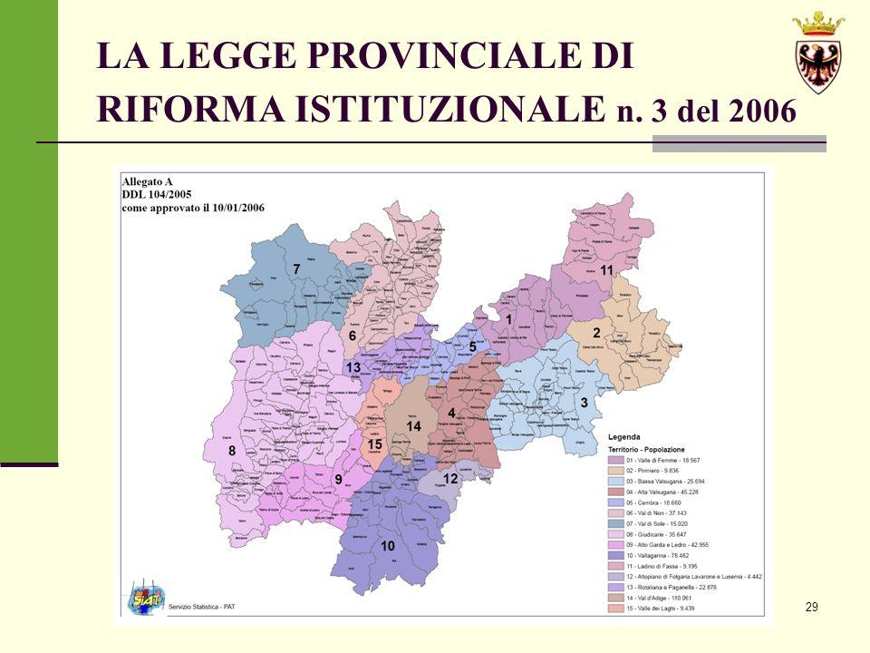 29 LA LEGGE PROVINCIALE DI RIFORMA ISTITUZIONALE n. 3 del 2006