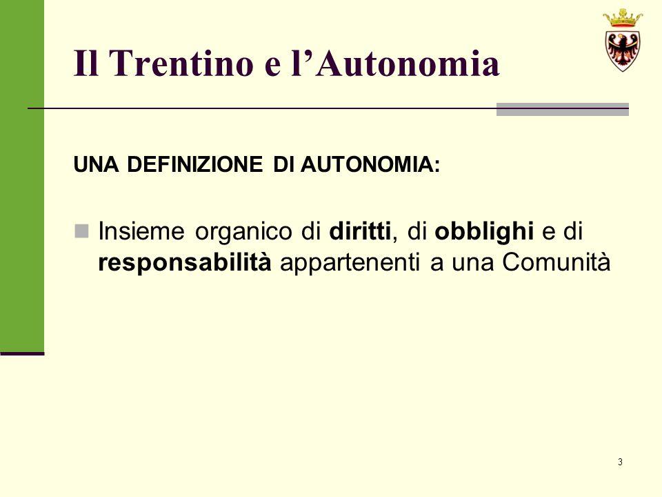 3 Il Trentino e lAutonomia UNA DEFINIZIONE DI AUTONOMIA: Insieme organico di diritti, di obblighi e di responsabilità appartenenti a una Comunità