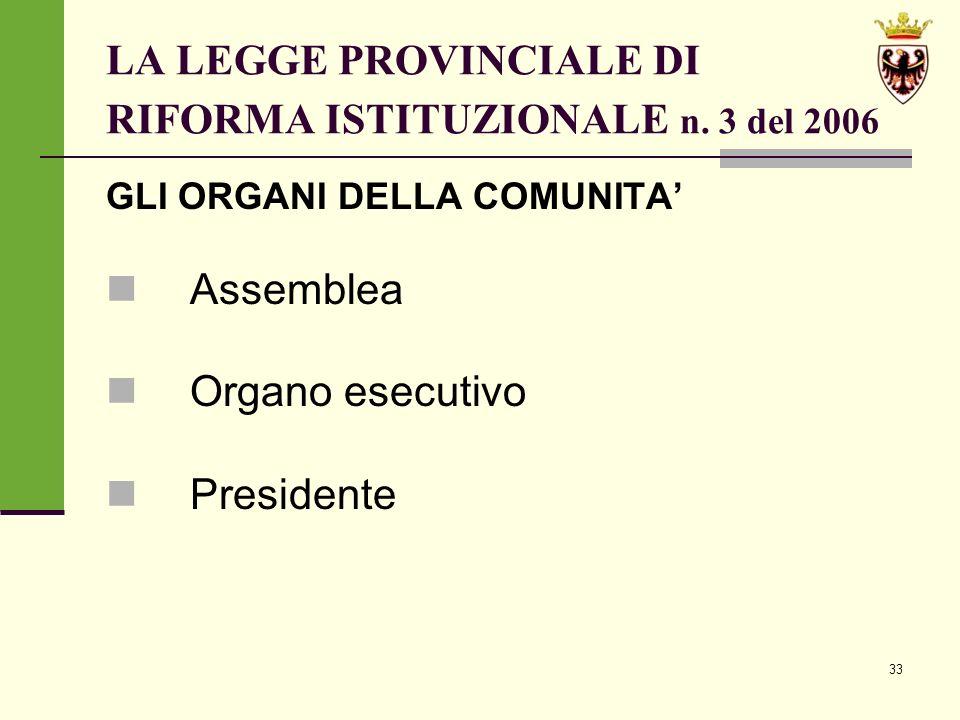 33 LA LEGGE PROVINCIALE DI RIFORMA ISTITUZIONALE n.