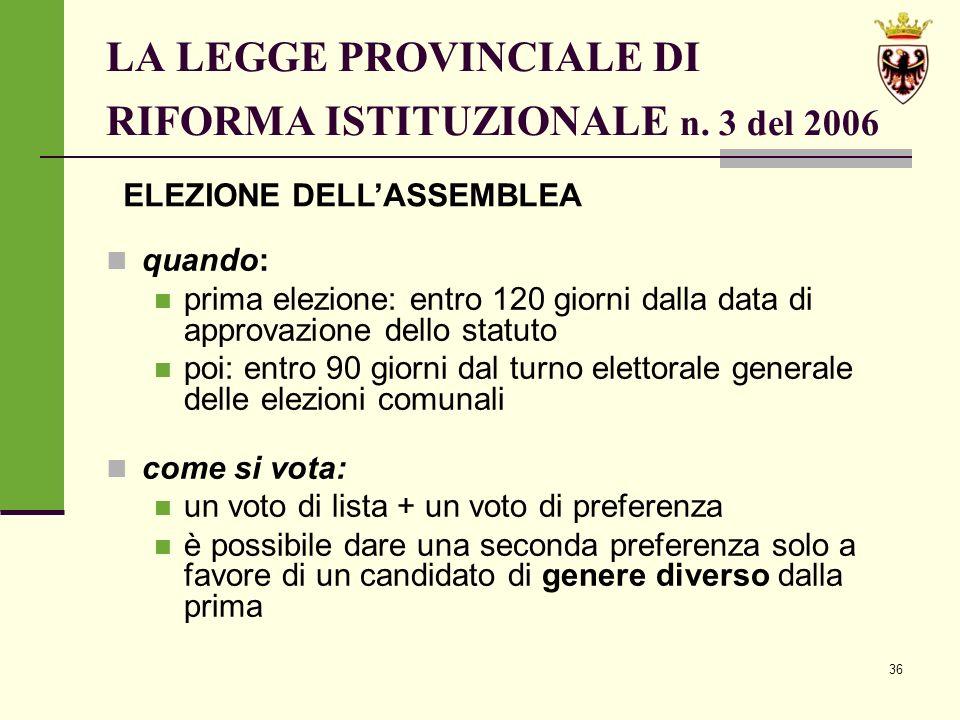 36 LA LEGGE PROVINCIALE DI RIFORMA ISTITUZIONALE n.