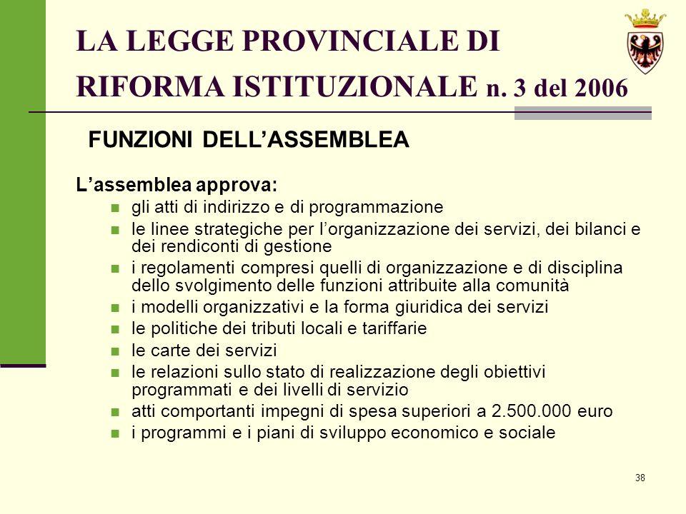 38 LA LEGGE PROVINCIALE DI RIFORMA ISTITUZIONALE n.