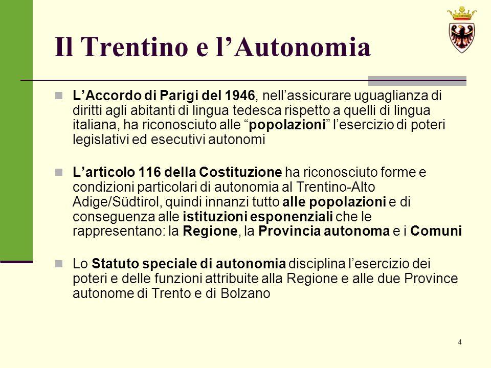 45 LA LEGGE PROVINCIALE DI RIFORMA ISTITUZIONALE n.