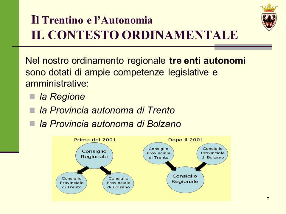 7 I l Trentino e lAutonomia IL CONTESTO ORDINAMENTALE la Regione la Provincia autonoma di Trento la Provincia autonoma di Bolzano Nel nostro ordinamento regionale tre enti autonomi sono dotati di ampie competenze legislative e amministrative: