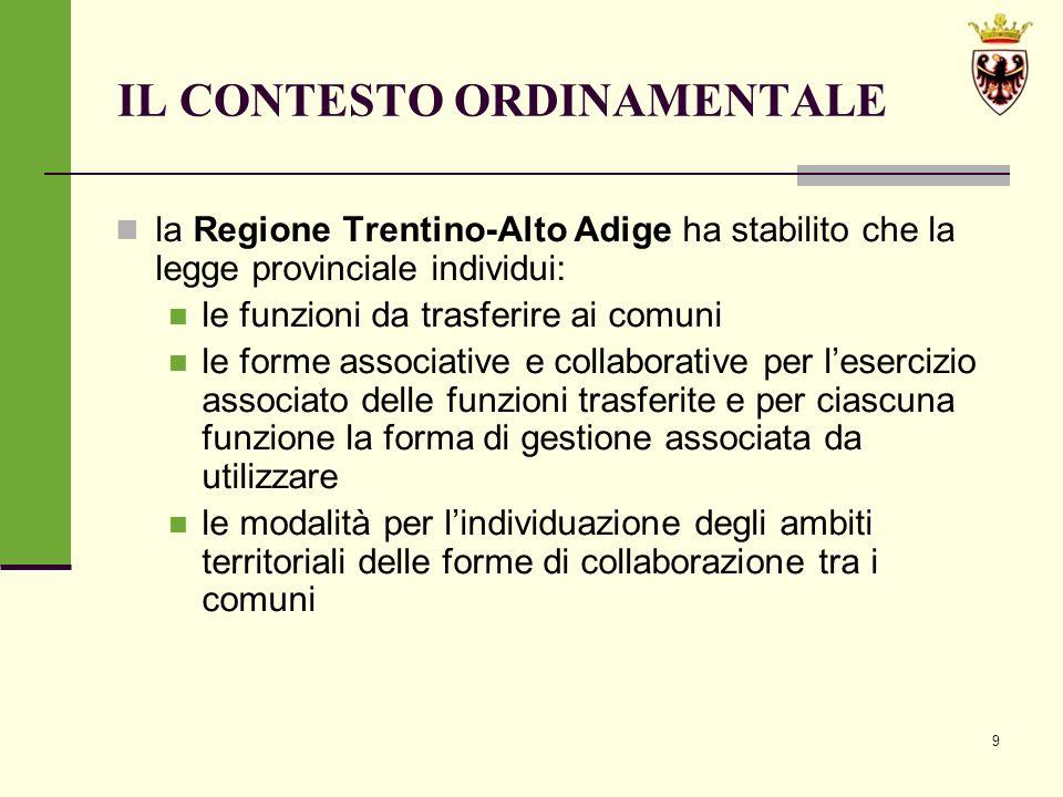 20 LA LEGGE PROVINCIALE DI RIFORMA ISTITUZIONALE n.