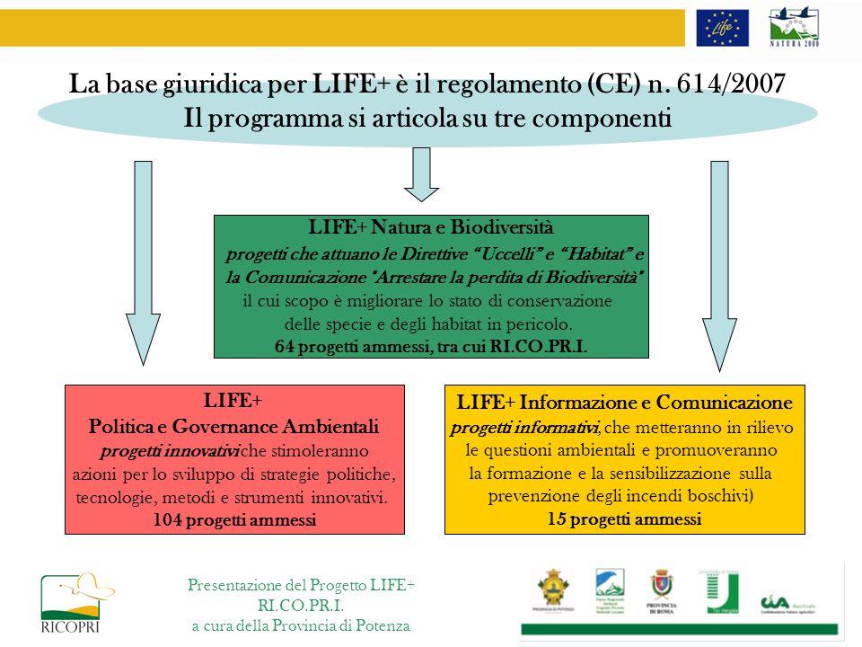 SIC Monti Ruffi – Provincia di Roma Superficie totale del SIC ettari 579,4 5% habitat 6210* 55% habitat 6220* 40% altri habitat Sito Natura 2000 - IT6030037 Presentazione del Progetto LIFE+ RI.CO.PR.I.