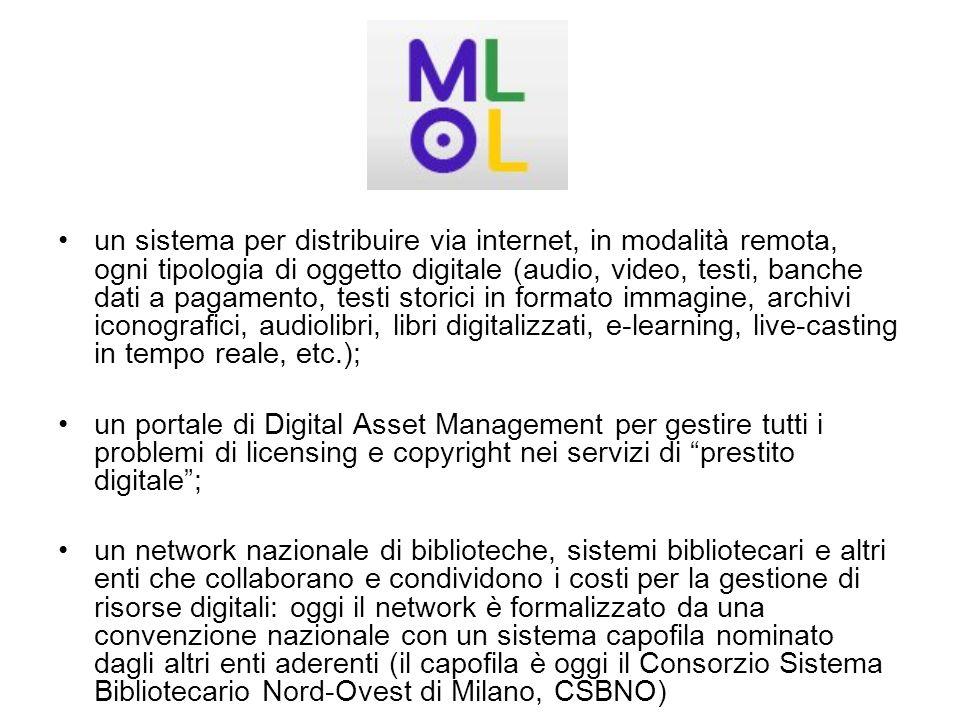 2011 Lombardia 30 sistemi bibliotecari 7.000.000 abitanti 850 biblioteche