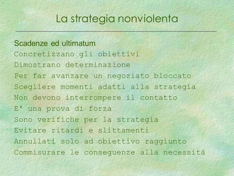 La strategia nonviolenta Scadenze ed ultimatum Concretizzano gli obiettivi Dimostrano determinazione Per far avanzare un negoziato bloccato Scegliere
