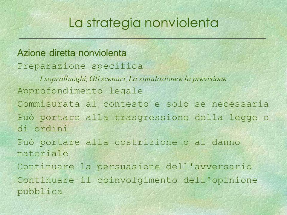 La strategia nonviolenta Azione diretta nonviolenta Preparazione specifica I sopralluoghi, Gli scenari, La simulazione e la previsione Approfondimento