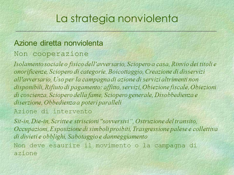 La strategia nonviolenta Azione diretta nonviolenta Non cooperazione Isolamento sociale o fisico dell'avversario, Sciopero a casa, Rinvio dei titoli e