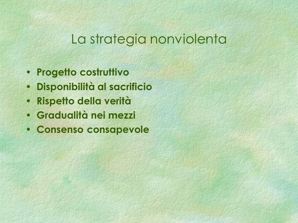 La strategia nonviolenta Le fasi della strategia 1.