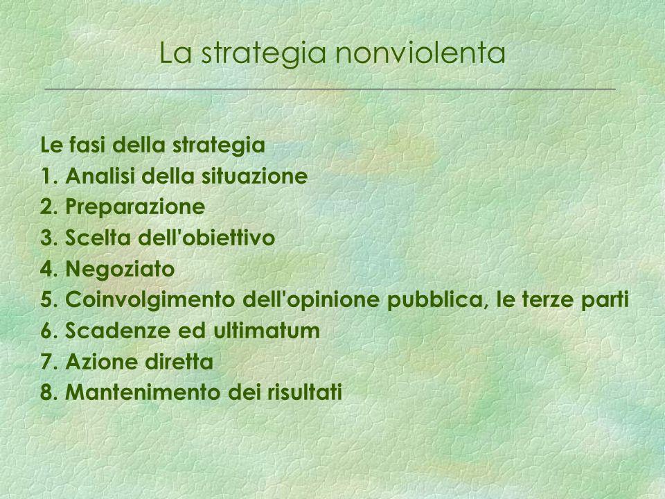 La strategia nonviolenta Le fasi della strategia 1. Analisi della situazione 2. Preparazione 3. Scelta dell'obiettivo 4. Negoziato 5. Coinvolgimento d