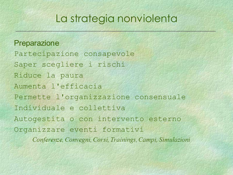 La strategia nonviolenta Preparazione Partecipazione consapevole Saper scegliere i rischi Riduce la paura Aumenta l'efficacia Permette l'organizzazion