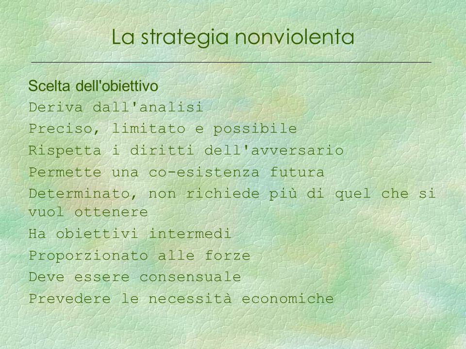 La strategia nonviolenta Scelta dell'obiettivo Deriva dall'analisi Preciso, limitato e possibile Rispetta i diritti dell'avversario Permette una co-es