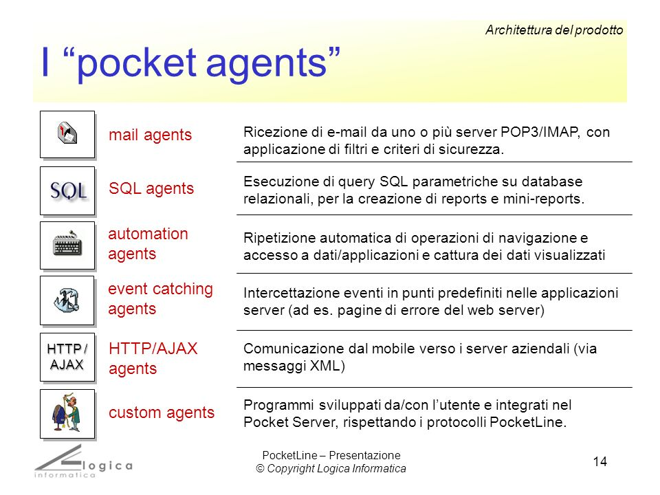 14 I pocket agents mail agents SQL agents automation agents event catching agents HTTP/AJAX agents HTTP / AJAX Ricezione di e-mail da uno o più server