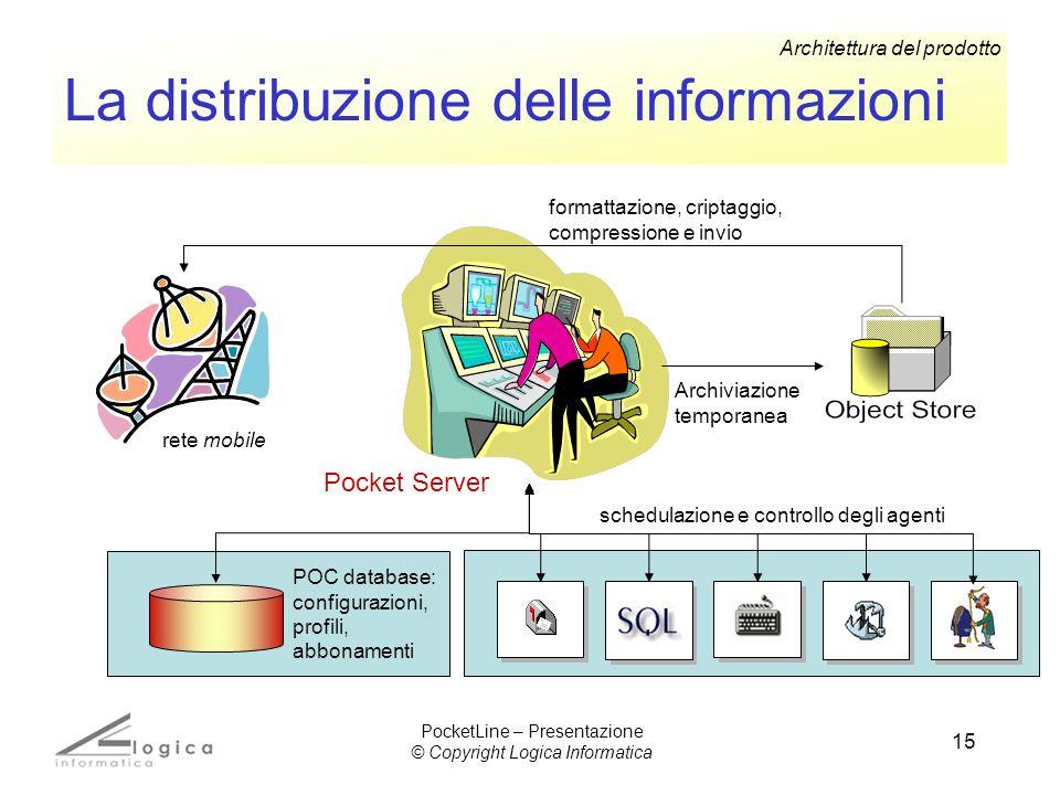 15 La distribuzione delle informazioni Pocket Server schedulazione e controllo degli agenti POC database: configurazioni, profili, abbonamenti Archivi