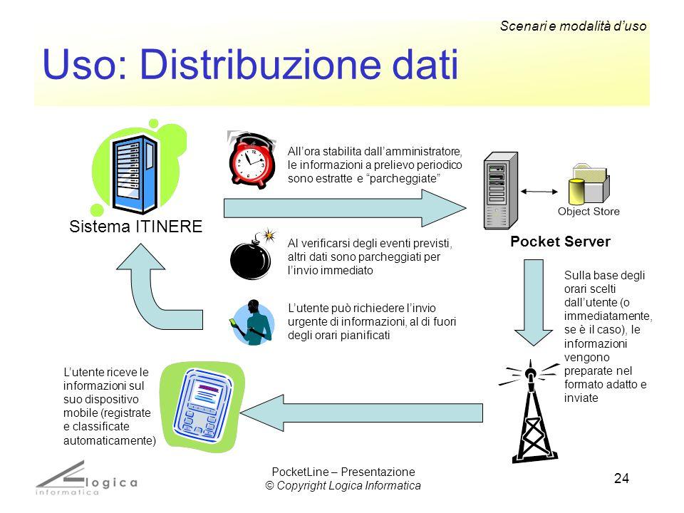 24 Uso: Distribuzione dati Allora stabilita dallamministratore, le informazioni a prelievo periodico sono estratte e parcheggiate Sistema ITINERE Al v