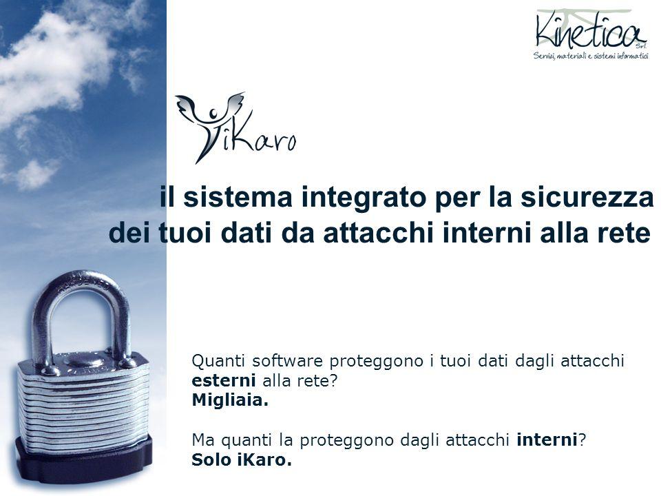 il sistema integrato per la sicurezza dei tuoi dati da attacchi interni alla rete Quanti software proteggono i tuoi dati dagli attacchi esterni alla rete.