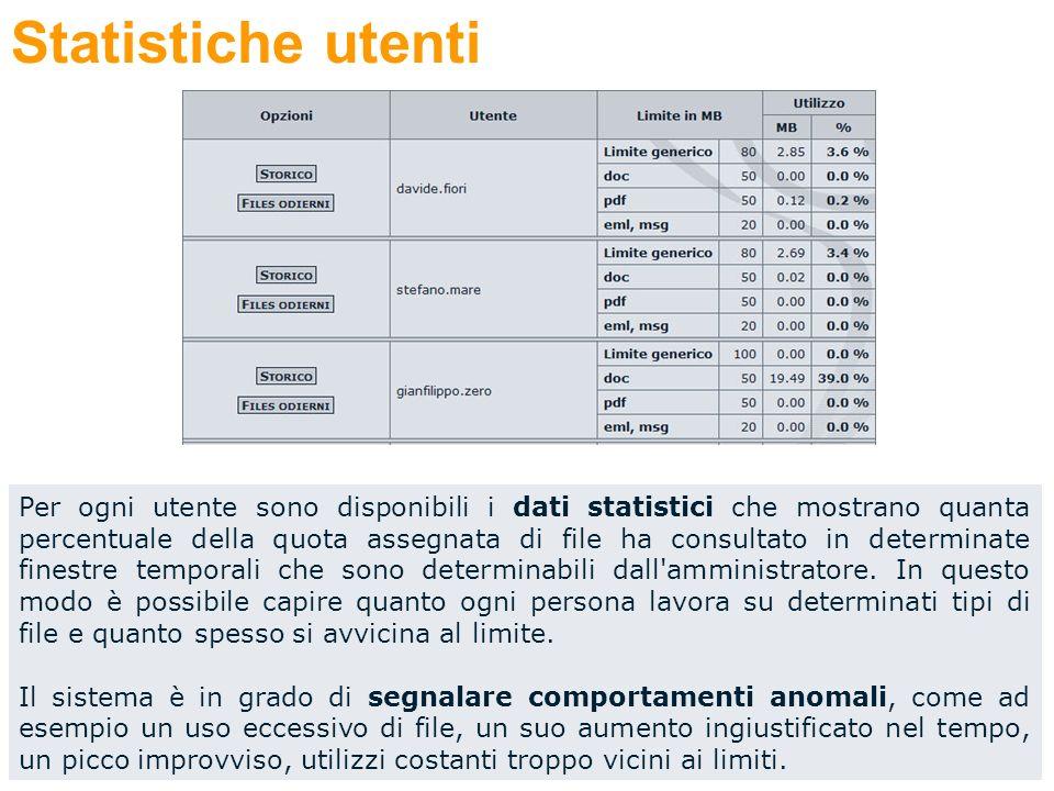 Per ogni utente sono disponibili i dati statistici che mostrano quanta percentuale della quota assegnata di file ha consultato in determinate finestre temporali che sono determinabili dall amministratore.