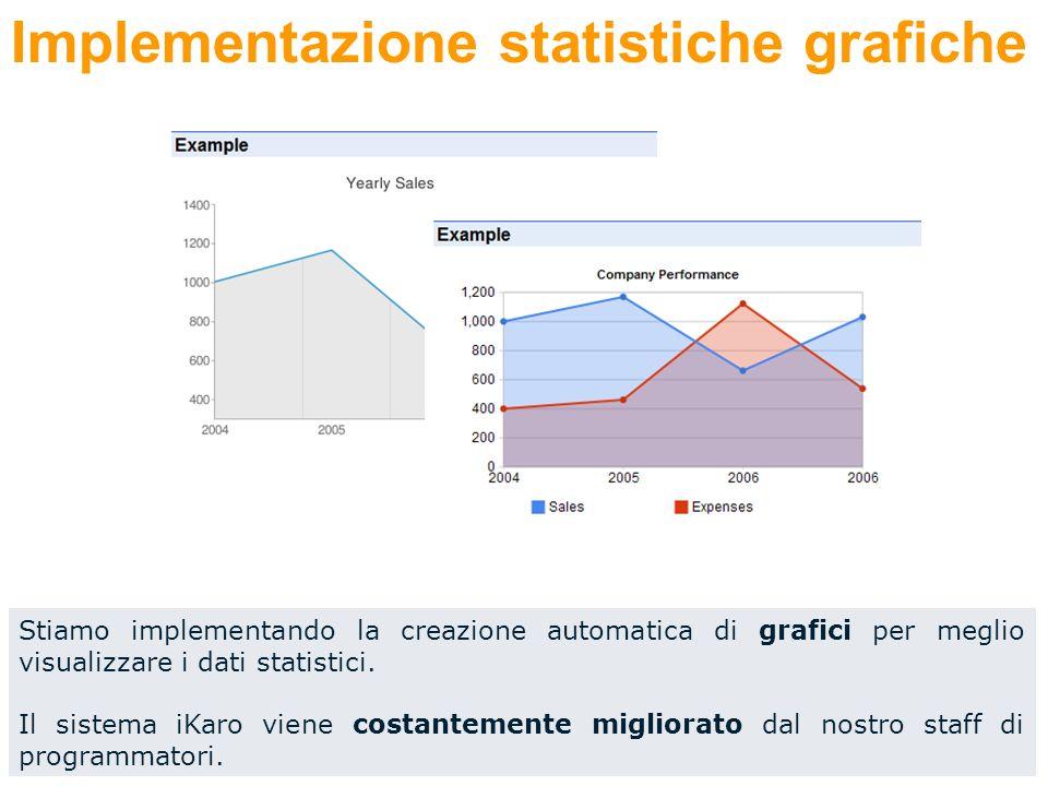 Stiamo implementando la creazione automatica di grafici per meglio visualizzare i dati statistici.