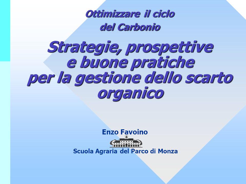 Ottimizzare il ciclo del Carbonio Strategie, prospettive e buone pratiche per la gestione dello scarto organico Enzo Favoino Scuola Agraria del Parco