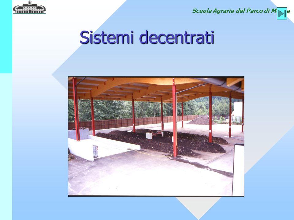 Scuola Agraria del Parco di Monza Sistemi decentrati