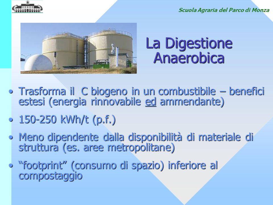 Scuola Agraria del Parco di Monza La Digestione Anaerobica Trasforma il C biogeno in un combustibile – benefici estesi (energia rinnovabile ed ammenda