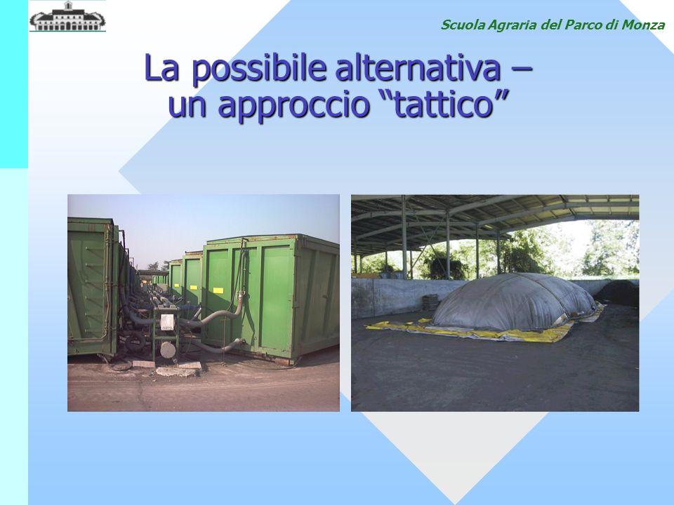 La possibile alternativa – un approccio tattico