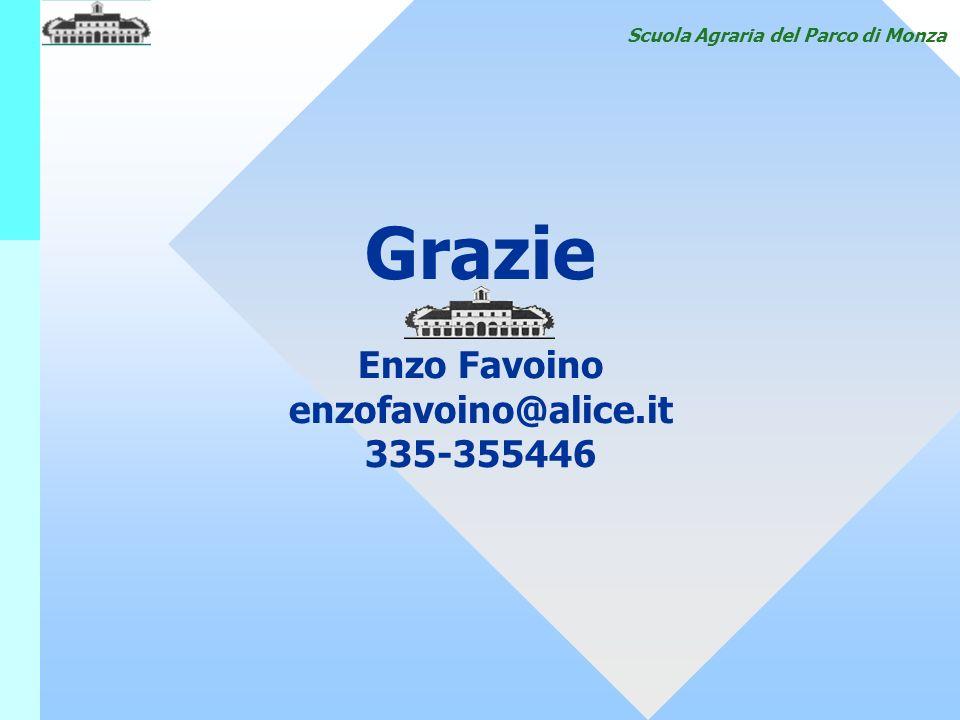 Scuola Agraria del Parco di Monza Grazie Enzo Favoino enzofavoino@alice.it 335-355446