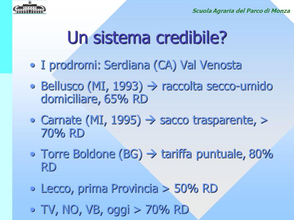 Scuola Agraria del Parco di Monza Un sistema credibile? I prodromi: Serdiana (CA) Val VenostaI prodromi: Serdiana (CA) Val Venosta Bellusco (MI, 1993)