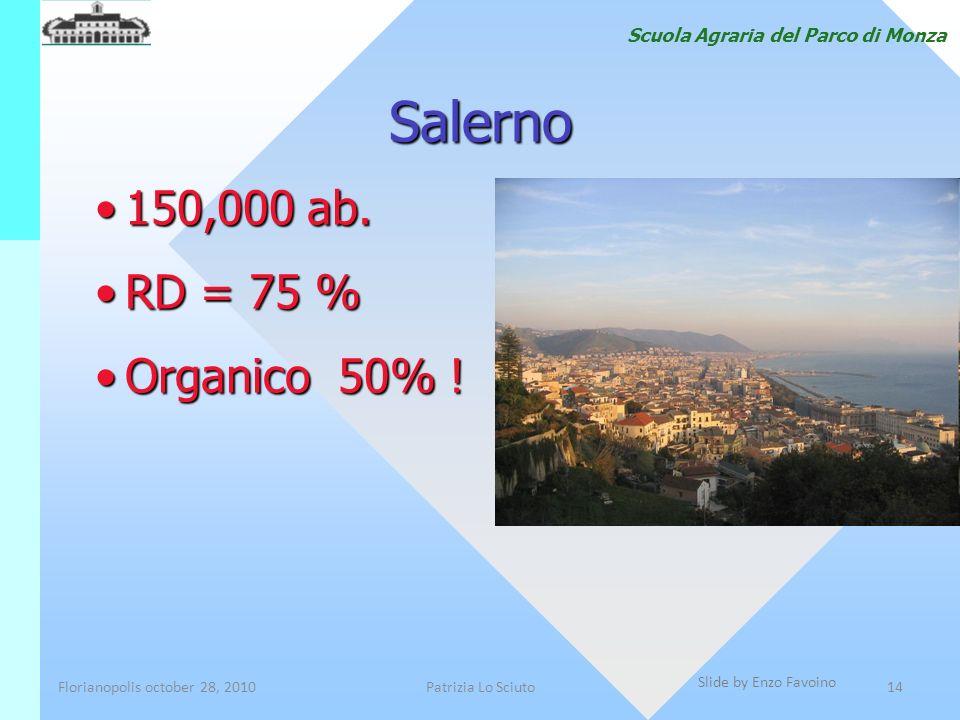 Florianopolis october 28, 2010Patrizia Lo Sciuto14 Salerno 150,000 ab.150,000 ab. RD = 75 %RD = 75 % Organico 50% !Organico 50% ! Slide by Enzo Favoin