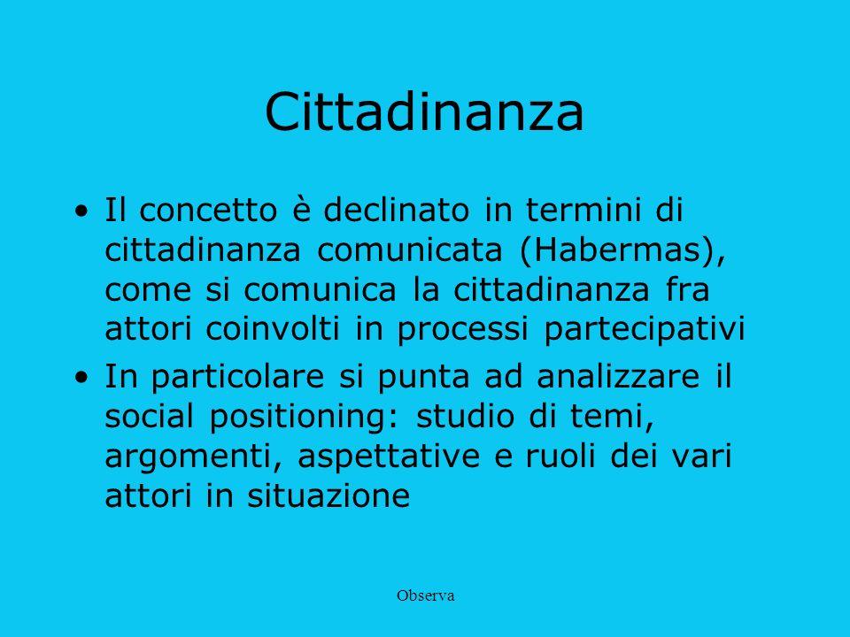 Observa Cittadinanza Il concetto è declinato in termini di cittadinanza comunicata (Habermas), come si comunica la cittadinanza fra attori coinvolti i