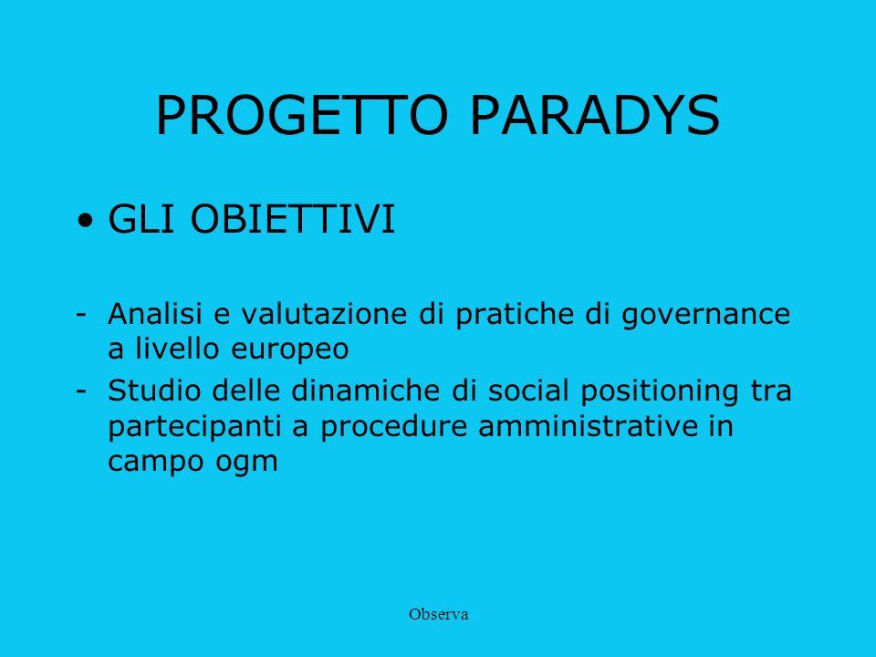 Observa GLI OBIETTIVI -Analisi e valutazione di pratiche di governance a livello europeo -Studio delle dinamiche di social positioning tra partecipant