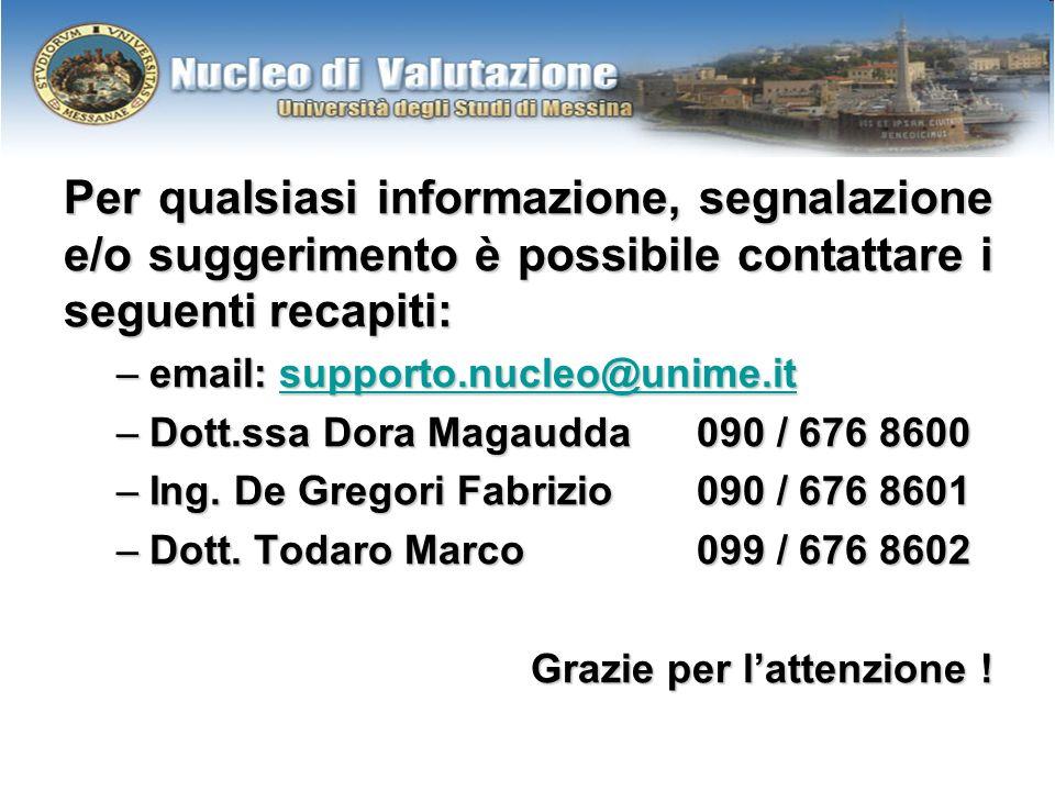 Per qualsiasi informazione, segnalazione e/o suggerimento è possibile contattare i seguenti recapiti: –email: supporto.nucleo@unime.it supporto.nucleo@unime.it –Dott.ssa Dora Magaudda090 / 676 8600 –Ing.