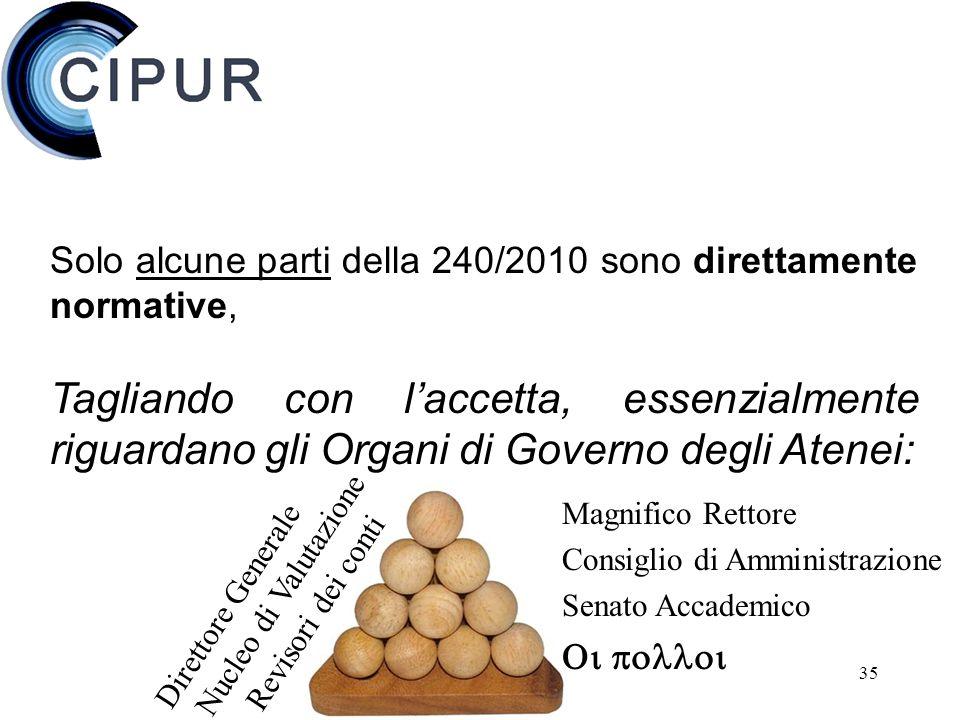 35 Solo alcune parti della 240/2010 sono direttamente normative, Tagliando con laccetta, essenzialmente riguardano gli Organi di Governo degli Atenei: Magnifico Rettore Consiglio di Amministrazione Senato Accademico Direttore Generale Nucleo di Valutazione Revisori dei conti