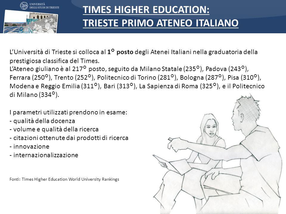 TIMES HIGHER EDUCATION: TRIESTE PRIMO ATENEO ITALIANO LUniversità di Trieste si colloca al 1° posto degli Atenei Italiani nella graduatoria della pres