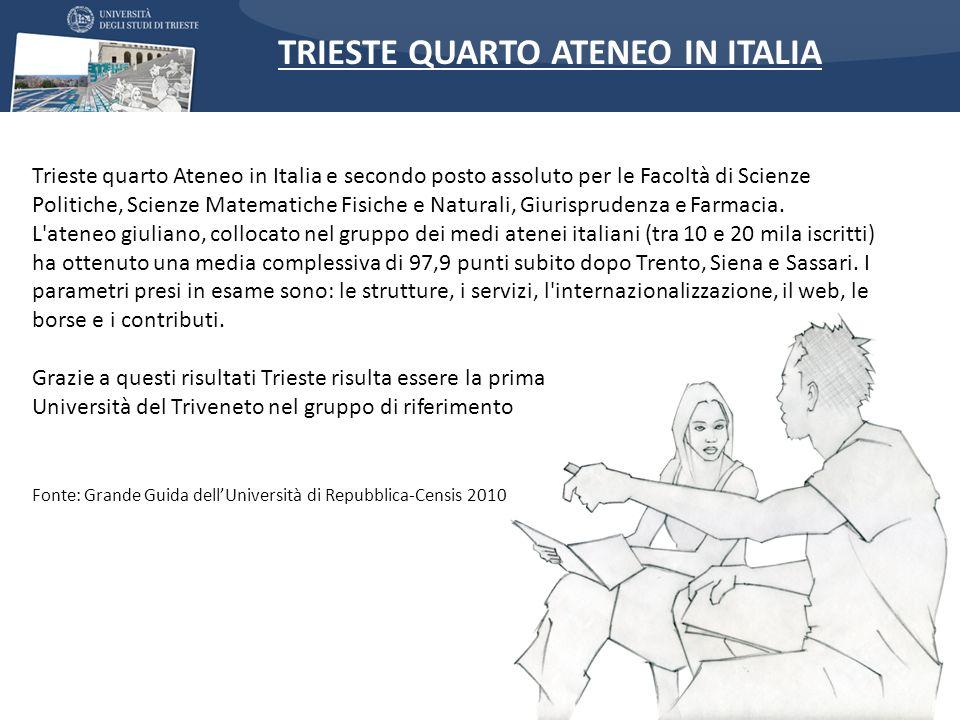TRIESTE QUARTO ATENEO IN ITALIA Trieste quarto Ateneo in Italia e secondo posto assoluto per le Facoltà di Scienze Politiche, Scienze Matematiche Fisi