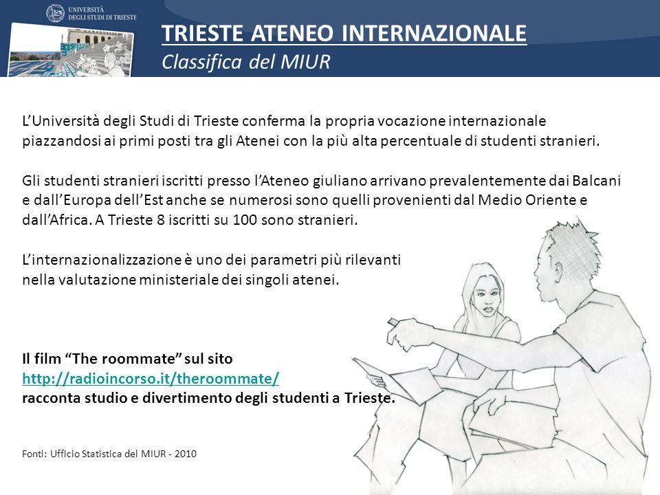TRIESTE ATENEO INTERNAZIONALE Classifica del MIUR LUniversità degli Studi di Trieste conferma la propria vocazione internazionale piazzandosi ai primi