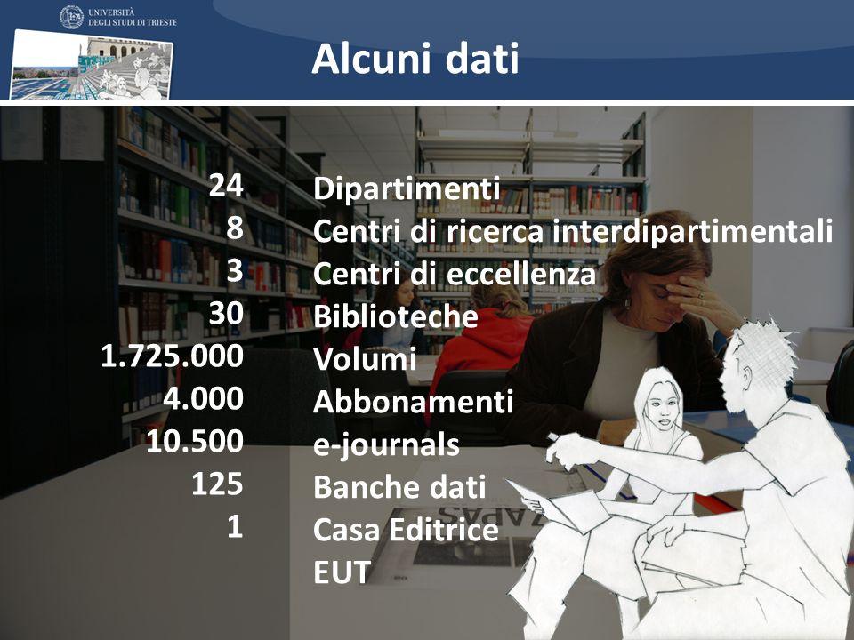 Dipartimenti Centri di ricerca interdipartimentali Centri di eccellenza Biblioteche Volumi Abbonamenti e-journals Banche dati Casa Editrice EUT 24 8 3