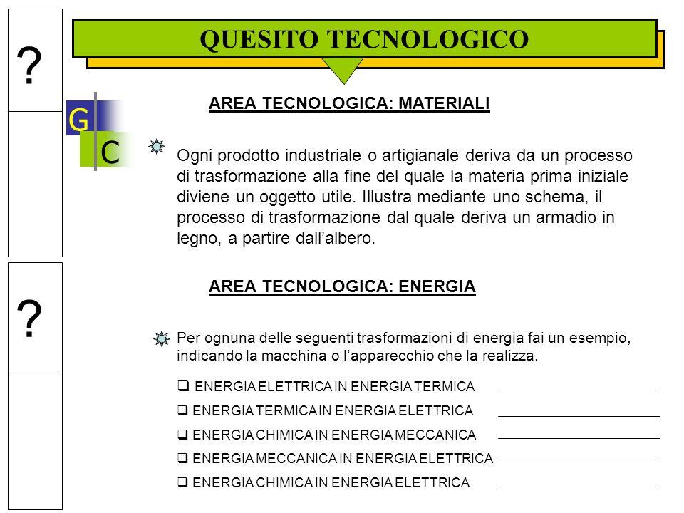 C QUESITO TECNOLOGICO G AREA TECNOLOGICA: MATERIALI Ogni prodotto industriale o artigianale deriva da un processo di trasformazione alla fine del quale la materia prima iniziale diviene un oggetto utile.
