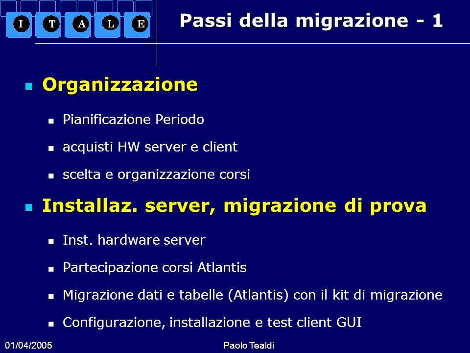 01/04/2005Paolo Tealdi Passi della migrazione - 1 Organizzazione Organizzazione Pianificazione Periodo acquisti HW server e client scelta e organizzaz