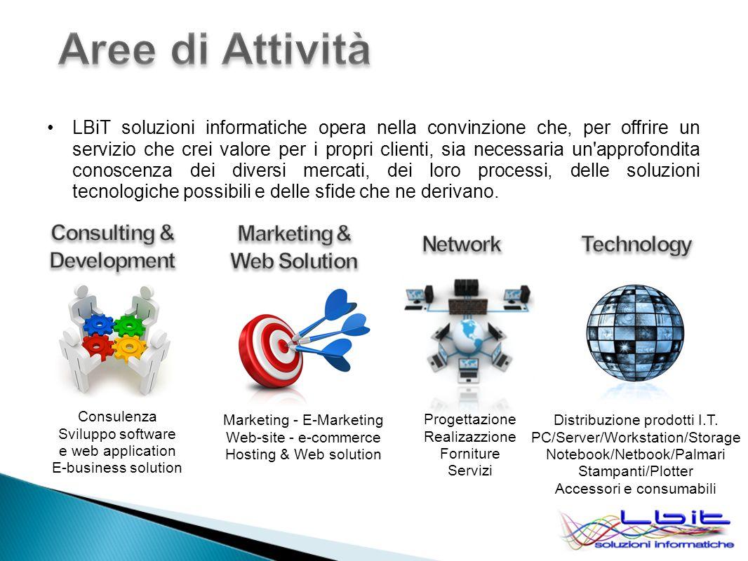 Progettazione Realizazzione Forniture Servizi Consulenza Sviluppo software e web application E-business solution LBiT soluzioni informatiche opera nel