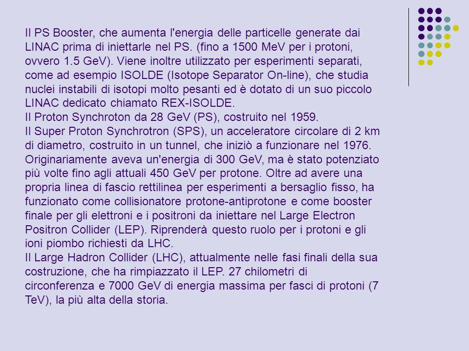 Il PS Booster, che aumenta l'energia delle particelle generate dai LINAC prima di iniettarle nel PS. (fino a 1500 MeV per i protoni, ovvero 1.5 GeV).