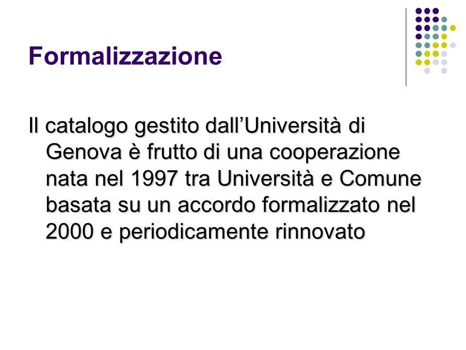 Formalizzazione Il catalogo gestito dallUniversità di Genova è frutto di una cooperazione nata nel 1997 tra Università e Comune basata su un accordo f